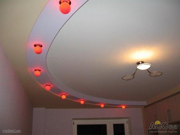 Потолки из гипсокартона своими руками кухня